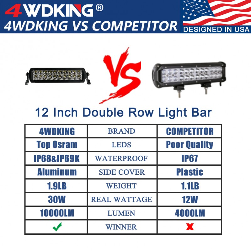 LED Light Bar 10 inch 4WDKING Screwless Design Waterproof Double Row Off Road Light